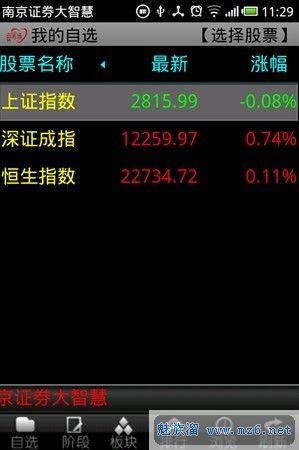 南京证券 v5.1.0